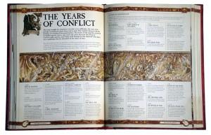 Warhammer Rulebook Timeline