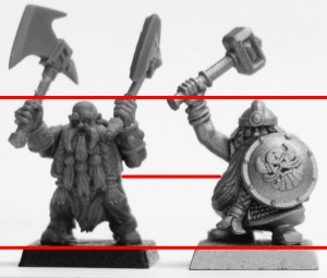 Avatars of War - Warhammer Comparison